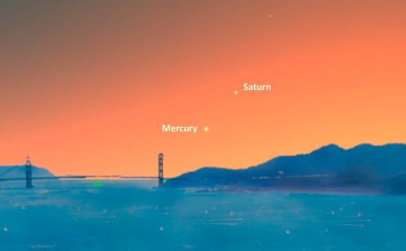 Меркурий и Сатурн ще бъдат видими само на слънчева светлина на 23 ноември