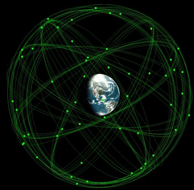 5_gps_orbit-min