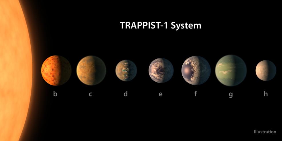 Тази художествена илюстрация показва как може би изглежда всяка от планетите в TRAPPIST-1, основавайки се на наличните данни за размерите, масите и орбиталните им разстояния. Credits: NASA/JPL-Caltech