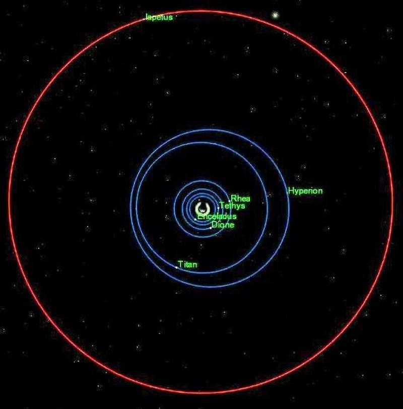 Обритата на Япет надвишава в диаметър повече от два пъти тези на другите големи луни на Сатурн. Credit: English Wikipedia user The Singing Badger.