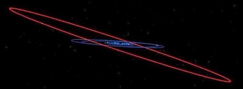 Страничен изглед на орбитата на Япет в сравнение с другите големи спътници на Сатурн. Credit: The Singing Badger at English Wikipedia.