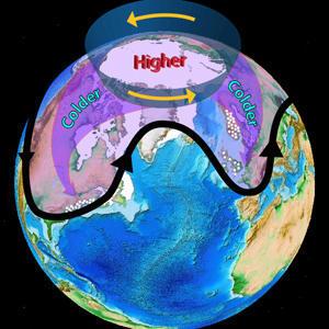 Топенето на Арктичния лед означава по-сурови зими