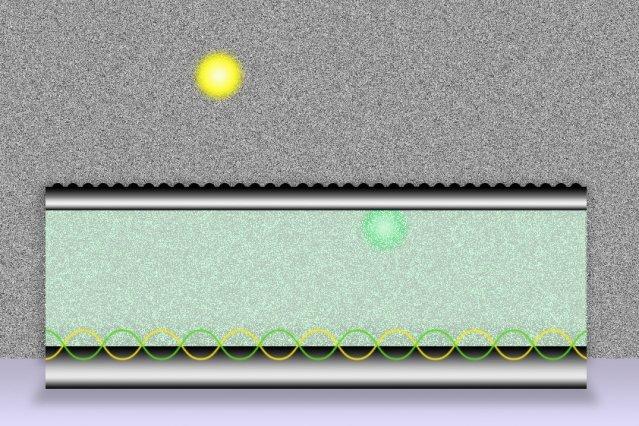 Как да получим повече енергия от фотоните