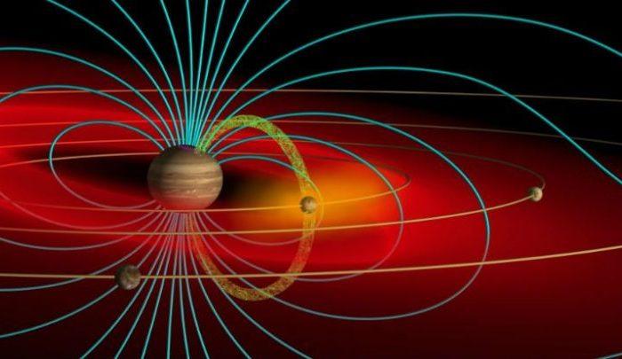 Видео: Луните на Сатурн правят истински синусоиди