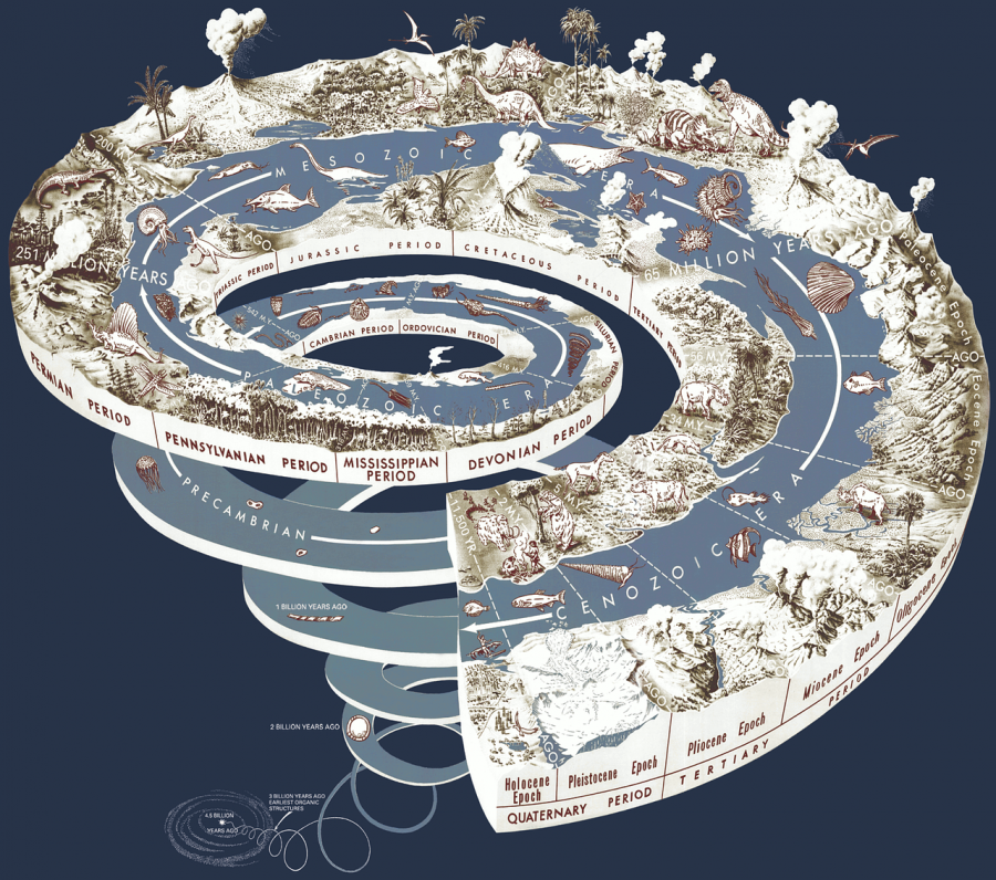 geological-time-spiral-767821_1280-e1500