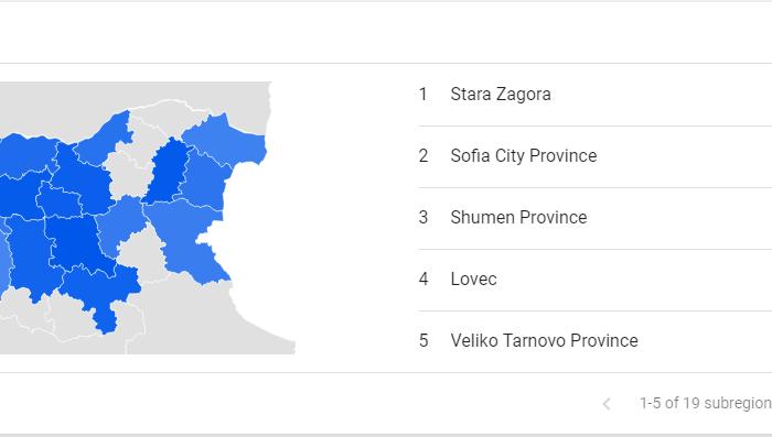 Интересът на българите към НАУКАТА според Google Trends
