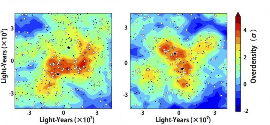 Звездите индикират квазари, а светлите (слабите) галактики от същата епоха са отбелязани с кръгове (точки). Галактичното натрупване по отношение на средната гъстота е отбелязано с контур. Участващите в двойки квазари са свързани с райони с голяма гъстота. Източник: НАО – Япония