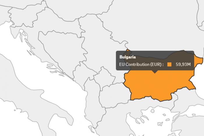 Кой в България печели най-много европейски (научни) проекти?