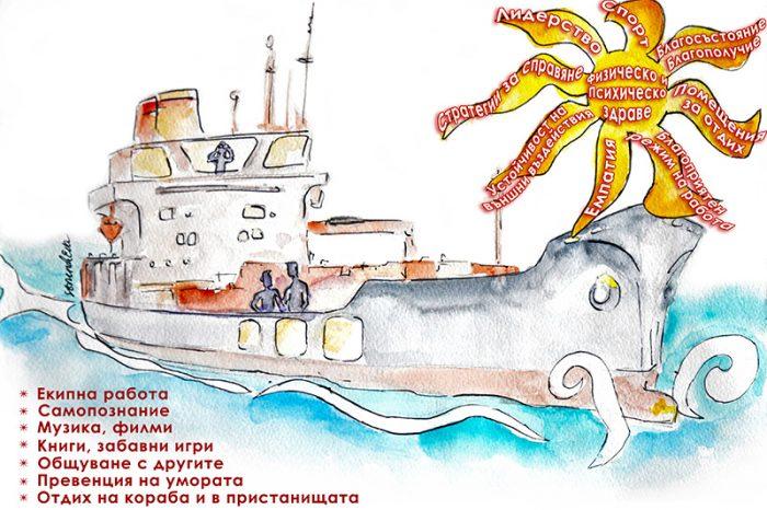 """Херменевтика на моряшкия синдром """"Хвана го желязото"""" и програмите за благосъстоянието, психическото и физическо здраве на корабните екипажи в продължителните плавания"""