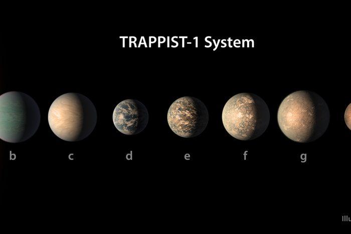 TRAPPIST-1 и седемте планети