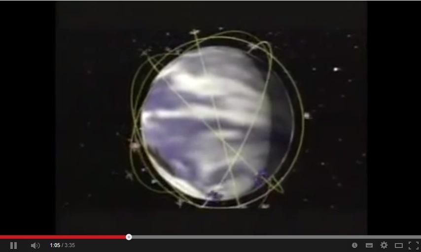 Глобалната система за позициониране (GPS).