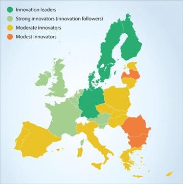 Без разтеж на иновации в Европейския съюз